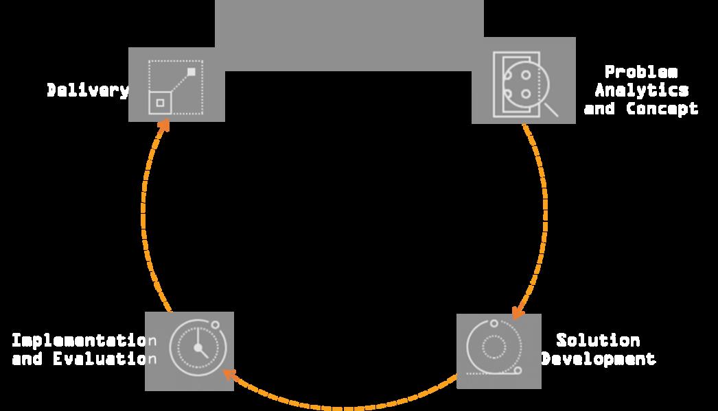 605041abb Customized Solutions – Diatera